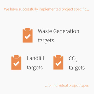 project specific environment protection